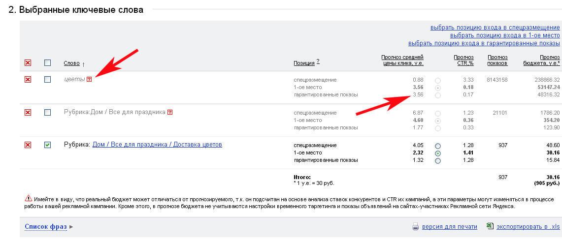 Сколько стоит клик в яндексе директ заказать баннерную рекламу