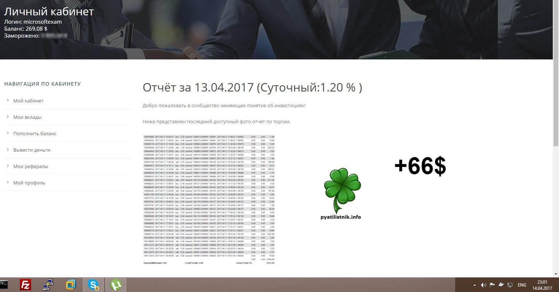 За 13.04.2017 +1,2% и +66$ на счету