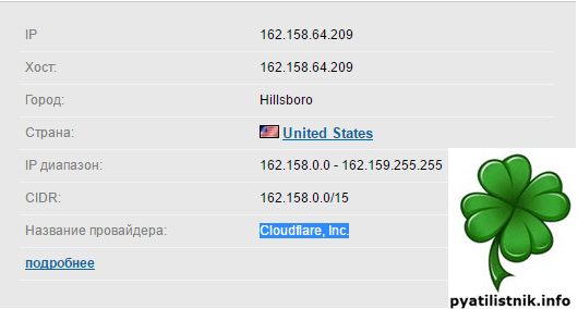 Cloudflare, Inc сети